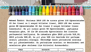 Ş.P.U.Ç Selçuk Gürdal Ortaokulu'nda LGS'de Büyük Başarı